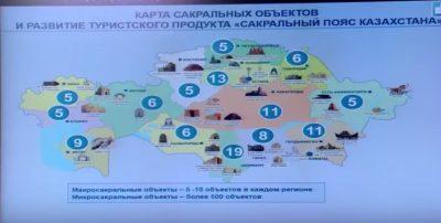 В проект «Сакральная география Казахстана» включили более 100 объектов культурного наследия